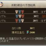 【グラブル】古戦場終わり!